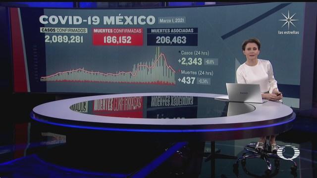 suman en mexico 186 mil 152 muertos por coronavirus