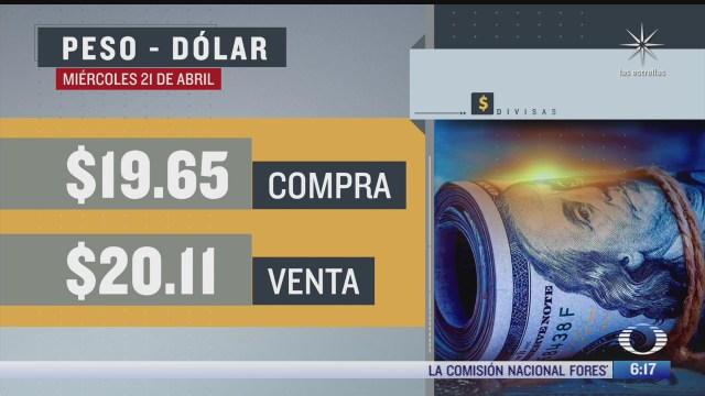 el dolar se vendio en 20 11 en la cdmx del 21 de abril del