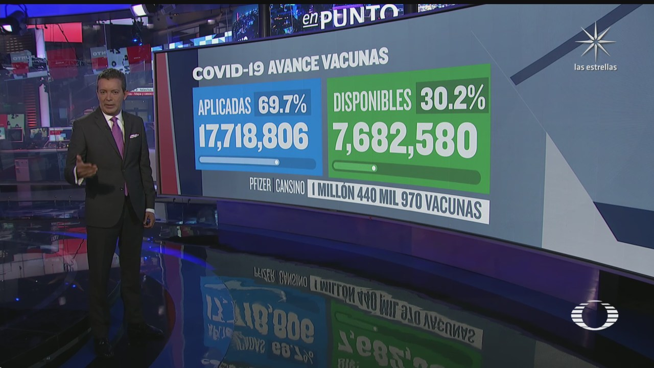 en mexico se han aplicado 17 millones 718 mil 806 vacunas contra covid