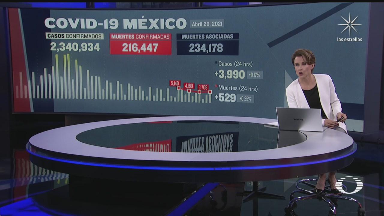se registra ligero aumento en datos de covid 19 en mexico