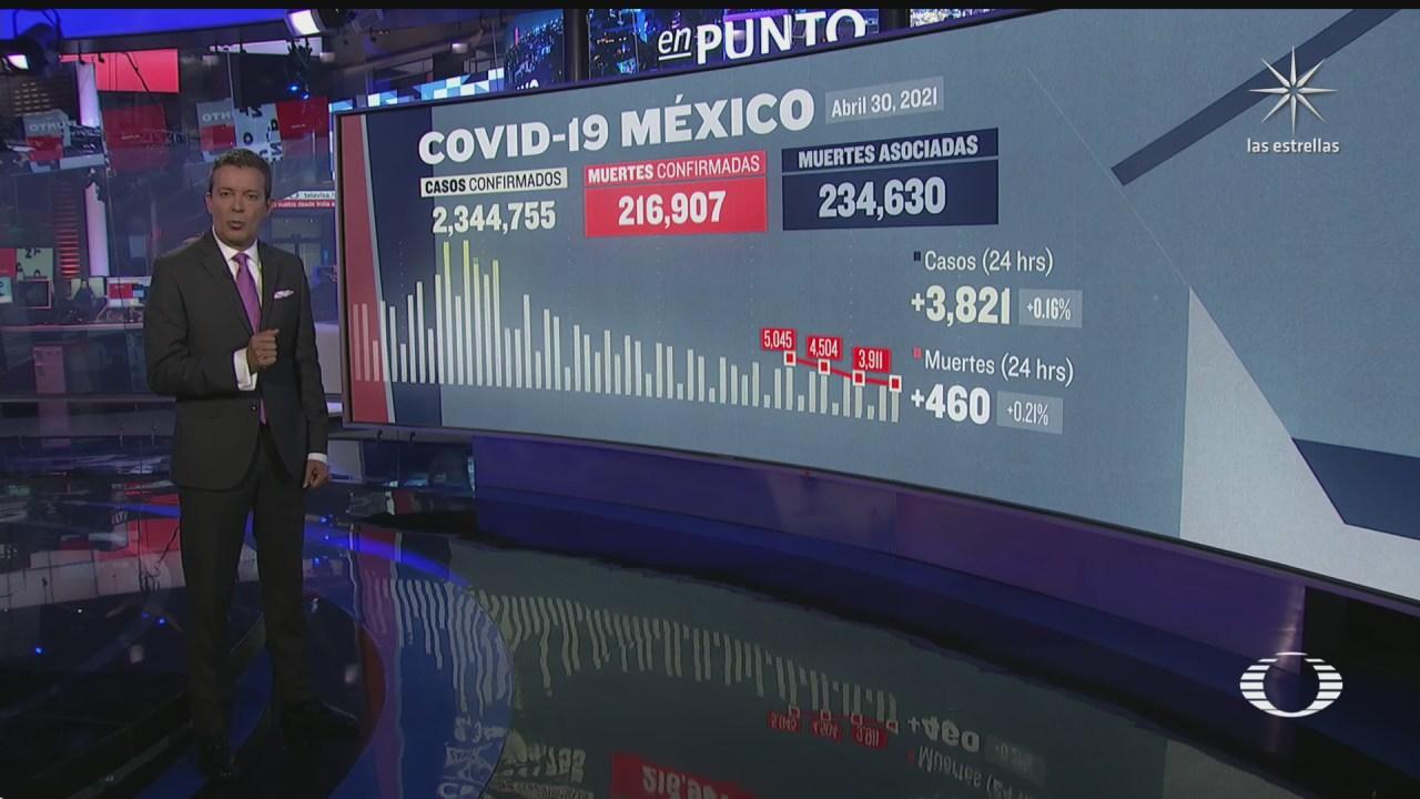 suman en mexico 216 mil 907 muertos por coronavirus