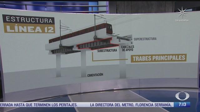 como es la estructura de la l12 del metro