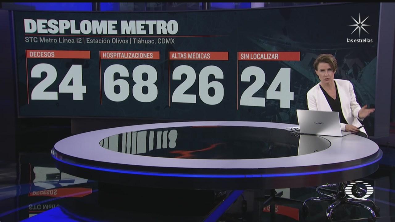continuan hospitalizadas 68 personas tras accidente en metro olivos