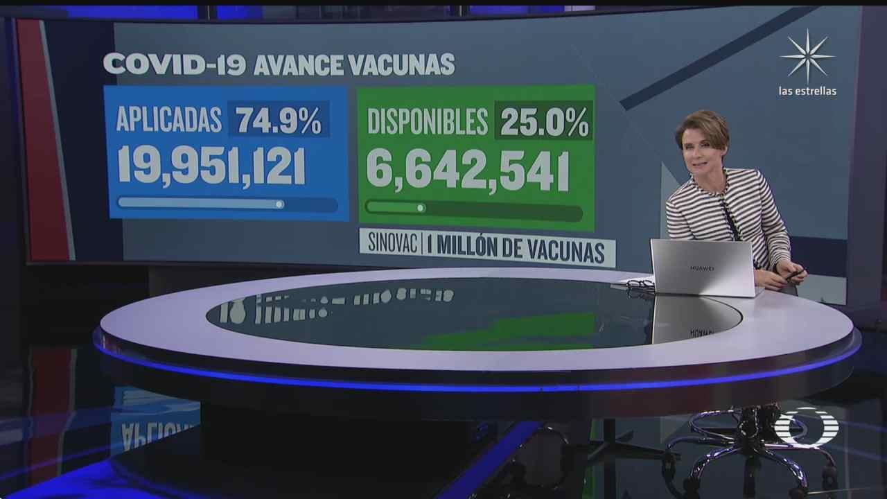 mas de 6 millones de vacunas anti covid 19 disponibles en mexico