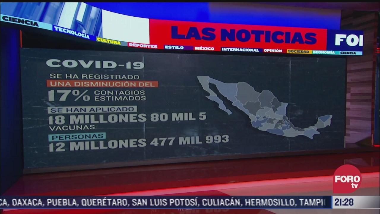 reportan 261 muertos por covid 19 en ultimas 24 horas en mexico