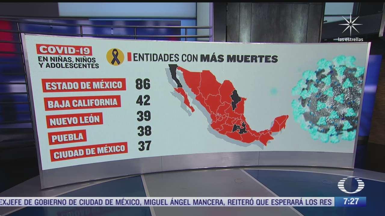 cuantos casos de covid 19 ha habido en ninos en mexico