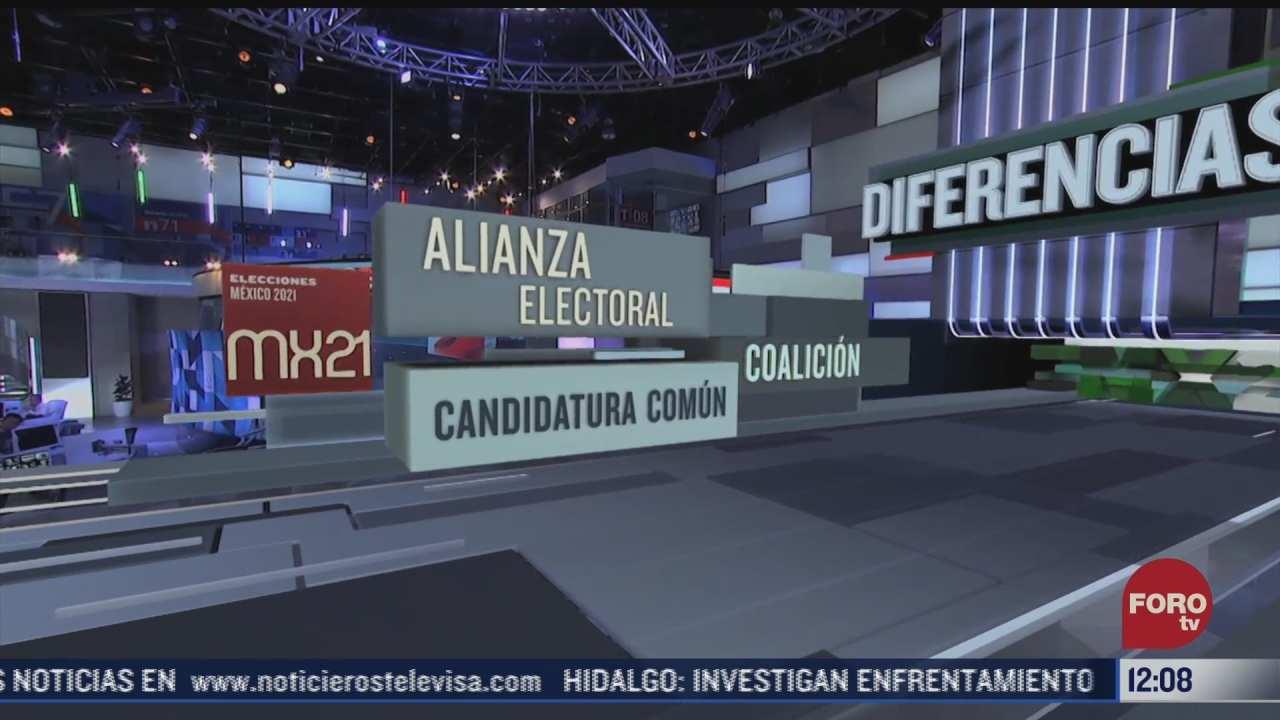 que significa alianza electoral coalicion o candidatura comun