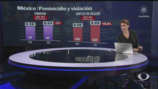 suman en mexico 231 mil 244 muertos por covid