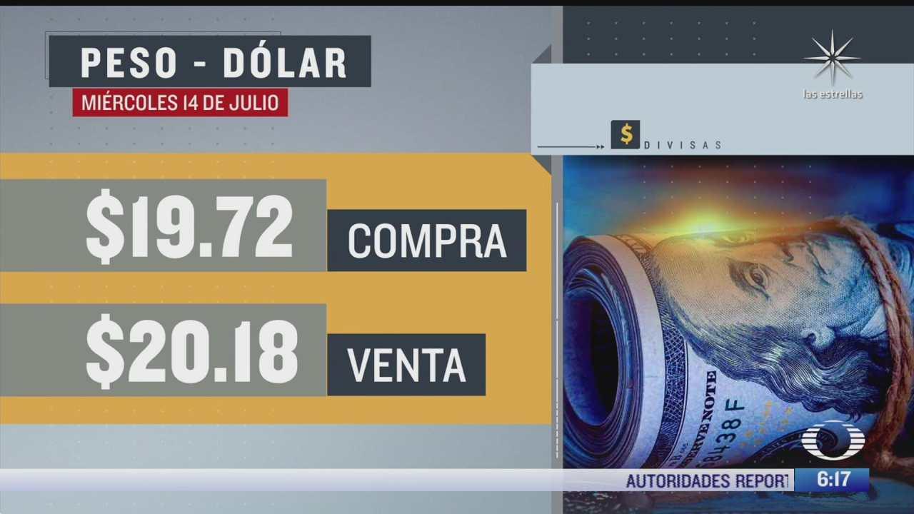 el dolar se vendio en 20 18 en la cdmx del 14 julio