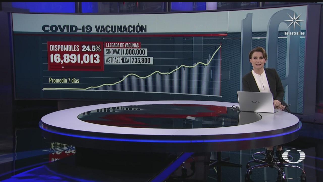 mas de 16 millones de vacunas covid disponibles en el pais