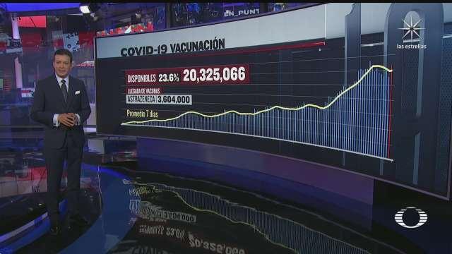 se han aplicado 65 millones 631 mil 680 vacunas contra covid en mexico