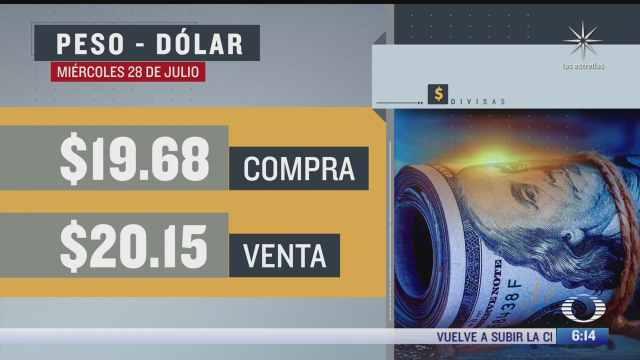 El dólar se vendió en $20.15 en la CDMX