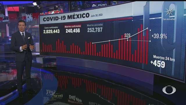 suman 240 mil 456 muertos por coronavirus en mexico