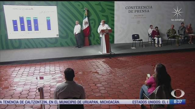 avances en jalisco en materia de seguridad son importantes senala gobernador enrique alfaro