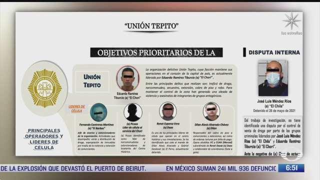 disputa por control de venta de droga genera ola de asesinatos en tepito
