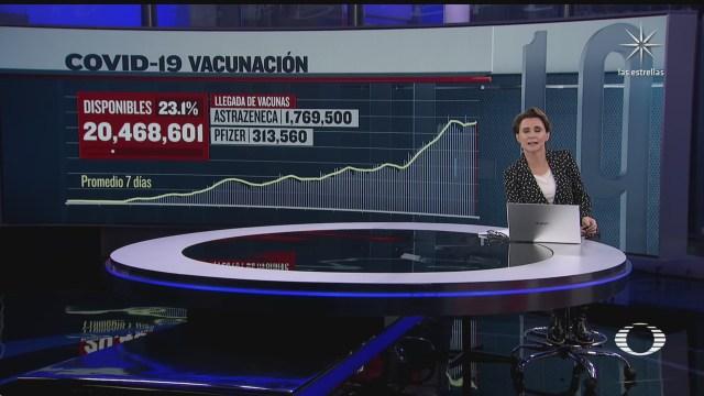 se han aplicado 68 millones 89 mil 659 vacunas contra covid en mexico