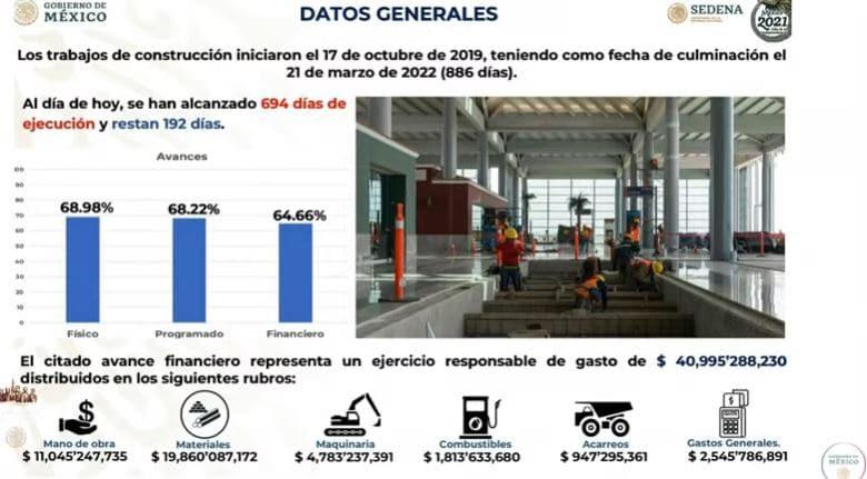 Gastos financieros por la construcción del aeropuerto en Santa Lucia. Fuente: YouTube Gobierno de México