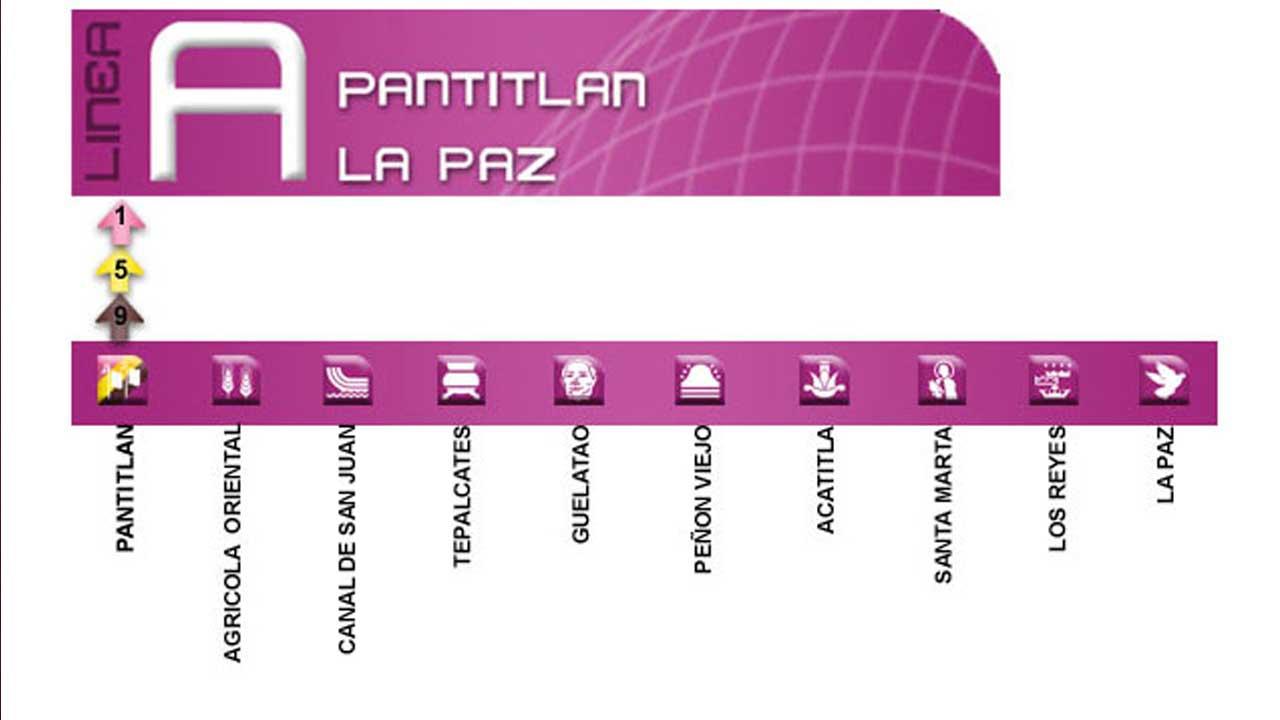 Cuáles son las estaciones de la Línea A del Metro CDMX