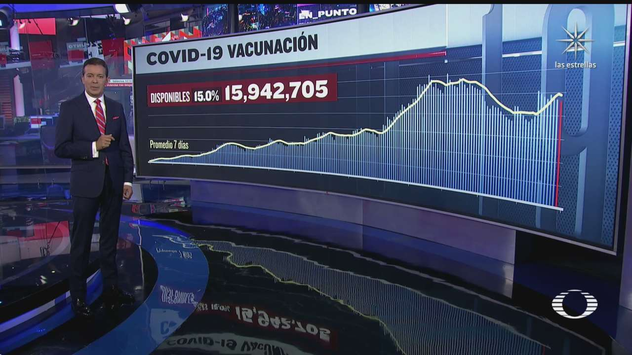 mexico tiene mas de 15 millones de vacunas anticovid disponibles