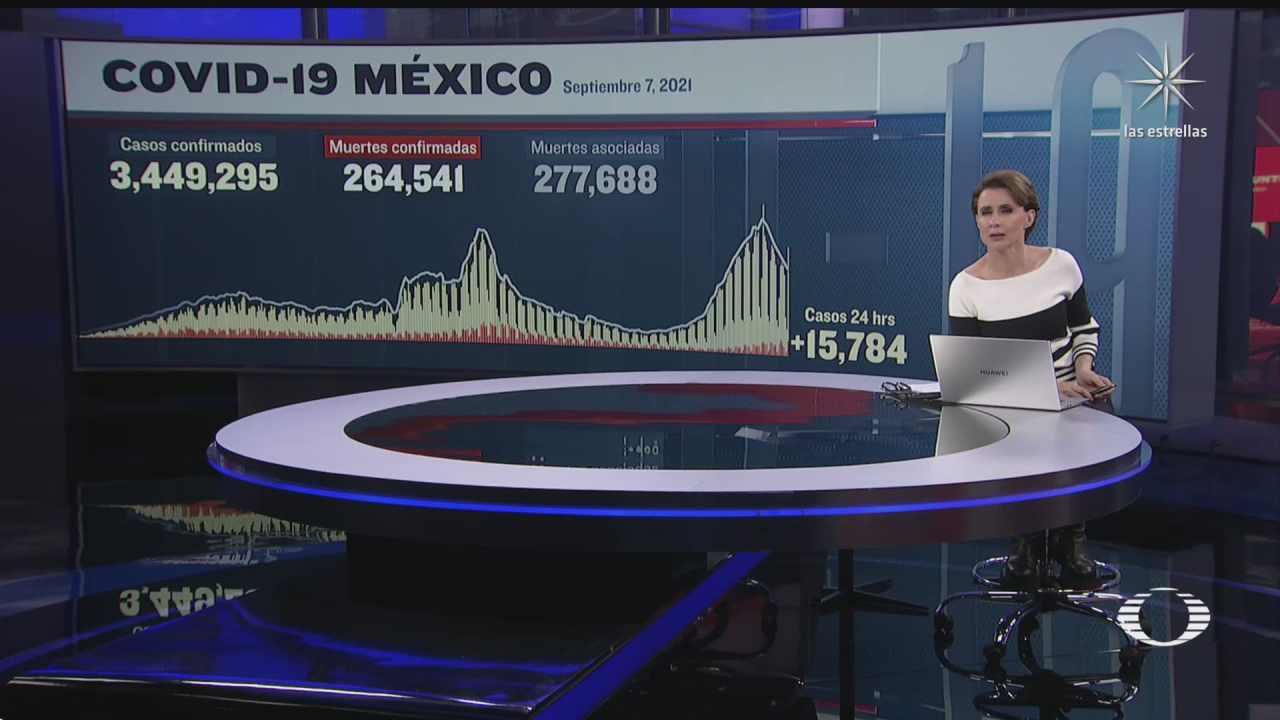 suman en mexico 264 mil 541 muertos por covid