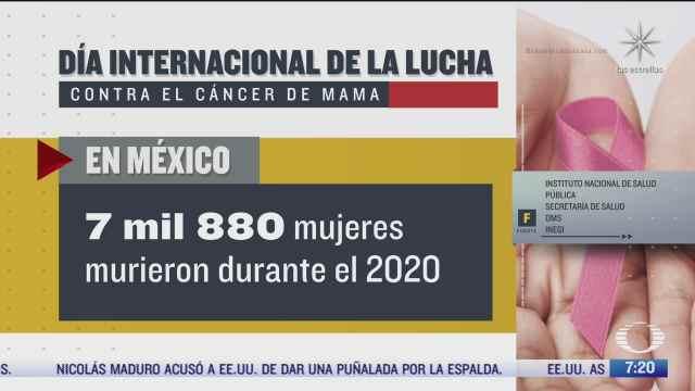 19 de octubre dia internacional de la lucha contra el cancer de mama