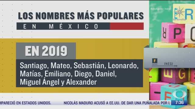 cuales son los nombres de personas mas populares en mexico