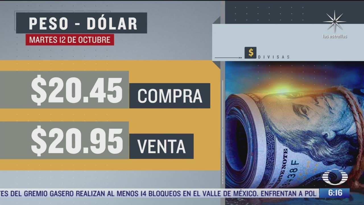 el dolar se vendio en 20 95 en la cdmx del 12 octubre