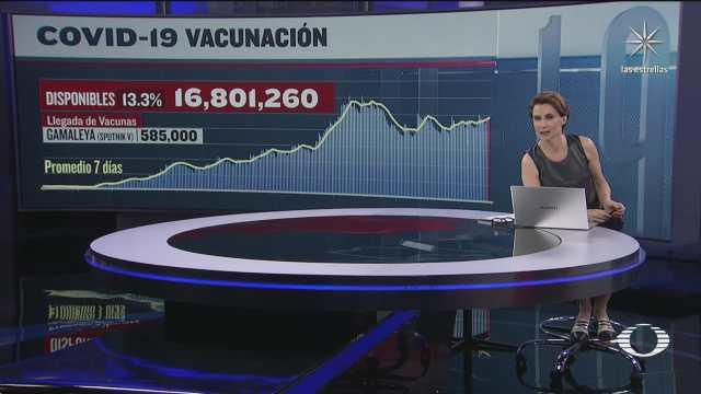 han sido aplicadas 109 millones 804 mil 303 vacunas contra covid 19 en mexico