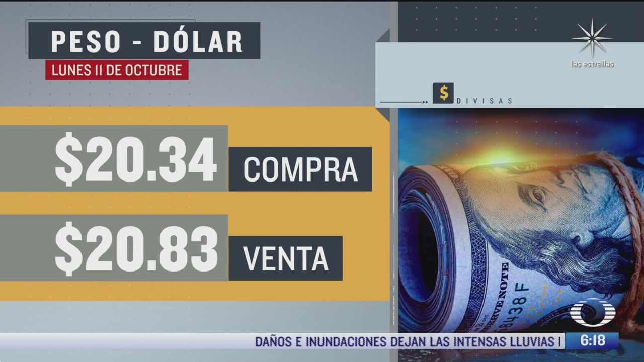 El dólar se vendió en 20.83 pesos en ventanillas bancarias de la Ciudad de México, cotizó a la compra en 20.34 pesos