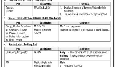 jobs in army public school & college jobs 2020
