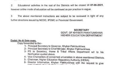 revised notification educational institution kpk