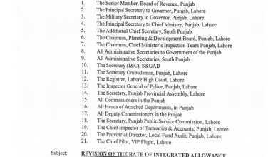 Notification-of-Increase-in-Integrated-Allowance-2021-Punjab-latest