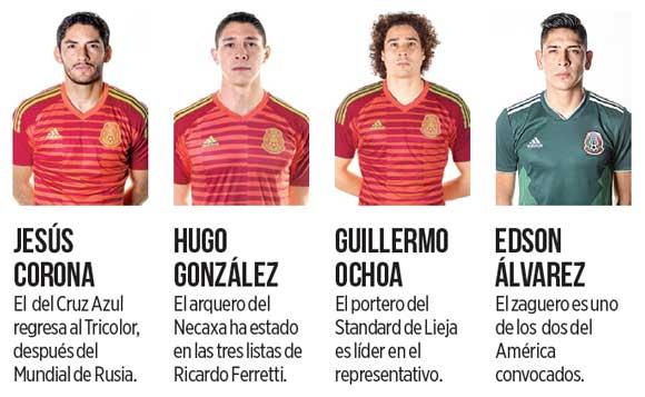 Convocatoria la Selección Mexicana, contra Argentina
