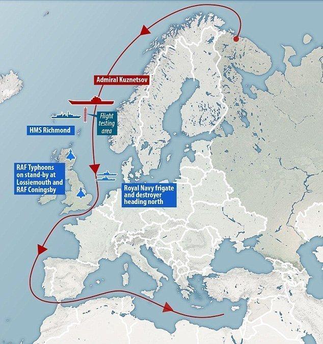 perché-russia-sposta-portaerei-da-artico-a-mediterraneo