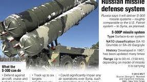 Israele teme i missili russi in dotazione alla Siria