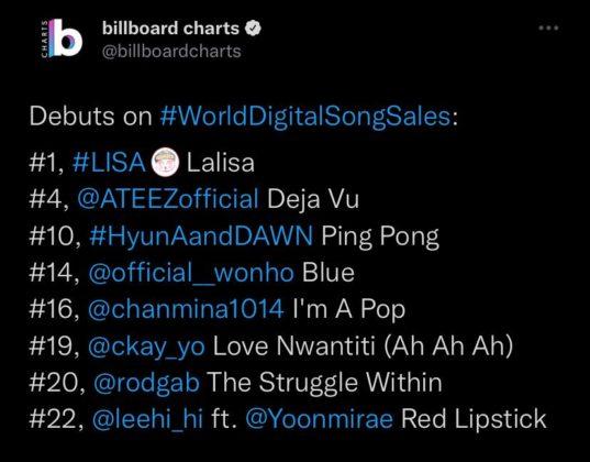Ckay Love Nwatiti Makes Debut on Billboard World Digital Song Sales NotjustOK