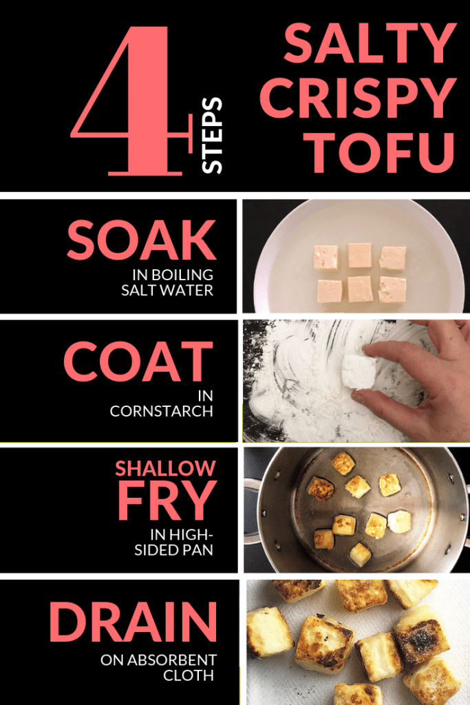 Process graphic showing the 4 key steps for making Salty Crispy Tofu. First, you soak the tofu in boiling salt water. Second, you coat the tofu in cornstarch. The third step is to shallow-fry the tofu in minimal oil in a high-sided pan, and finally the fourth step is to drain the tofu on an absorbent cloth.