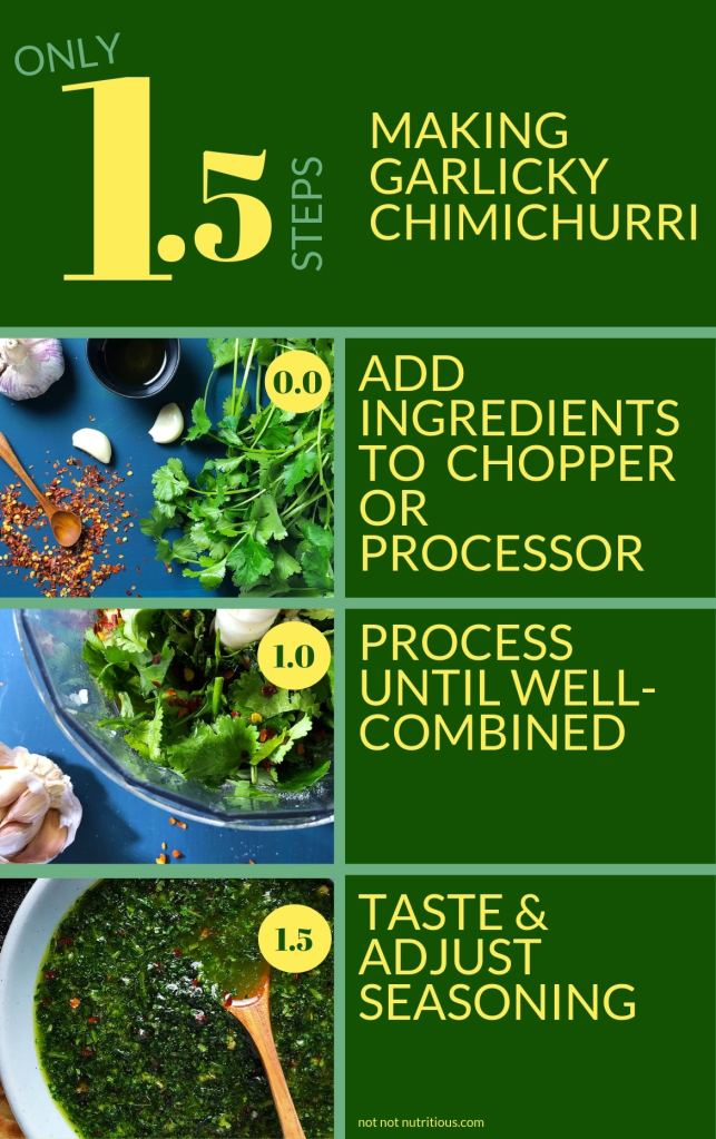 TL:DR summary for making Garlicky Chimichurri. The graphic shows the 1.5 steps to make it. Add the ingredients (cilantro, garlic, red pepper flakes, oil, salt) to the chopper. Process until well-combined, and then taste and adjust servings.