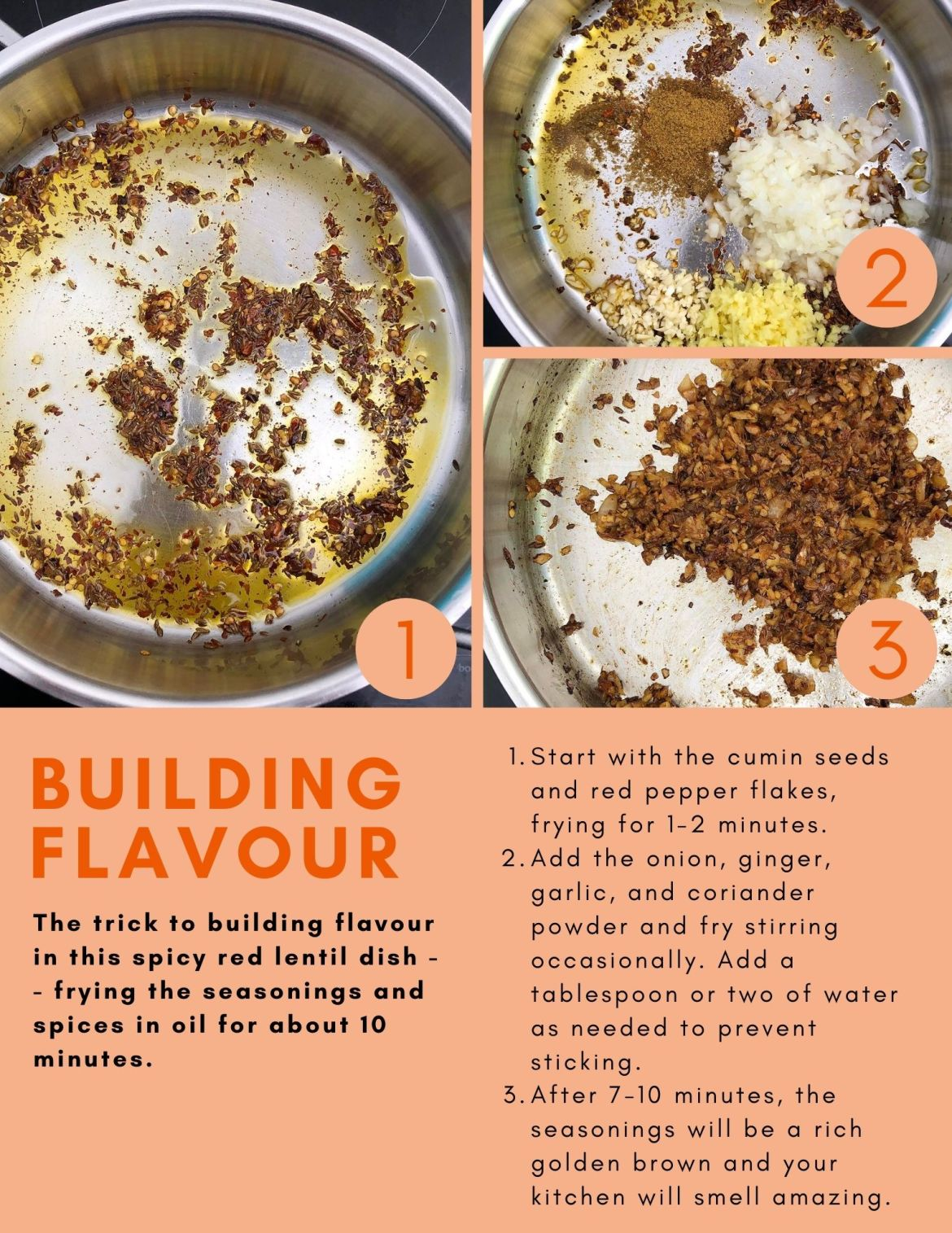 Infographic titled: Building Flavour. Text reads: The trick to building flavour in this spicy red lentil dish -- frying the seasonings and spices in oil for about 10 minutes. Image shows a frying pan with the dried spices. Text reads: Start with the cumin seeds and red pepper flakes, frying for 1-2 minutes. Image shows the onion, garlic, ginger and coriander powder added to the dried spics. Text reads: Add the onion, ginger, garlic, and coriander powder and fry stirring occasionally. Add a tablespoon or two of water as needed to prevent sticking . Images shows the seasoning mix which is now golden brown. Text reads: After 7-10 minutes, the seasonings will be a rich golden brown and your kitchen will smell amazing.