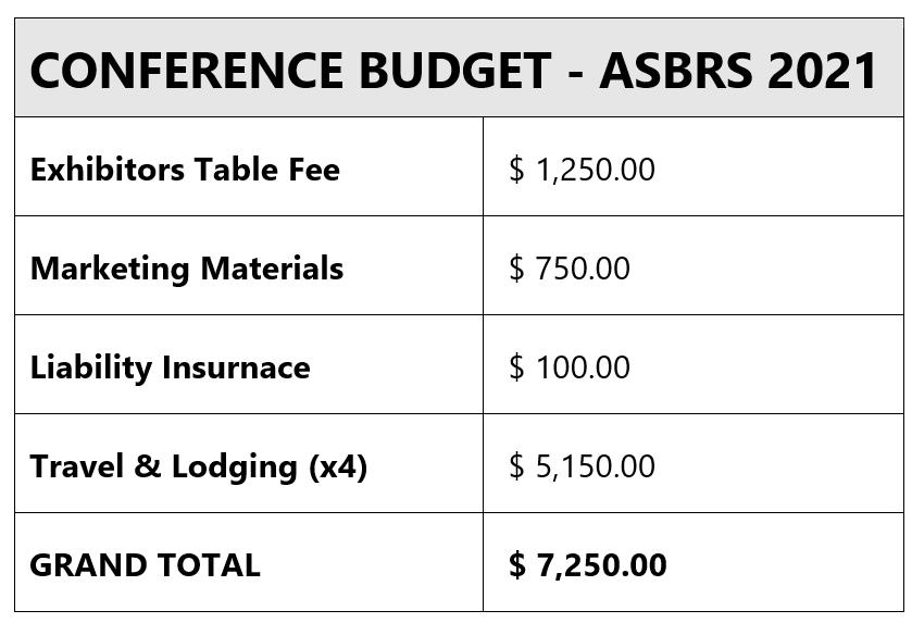 #notputtingonashirt #ASBRS2021 conference budget - fees, marketing, liability, travel