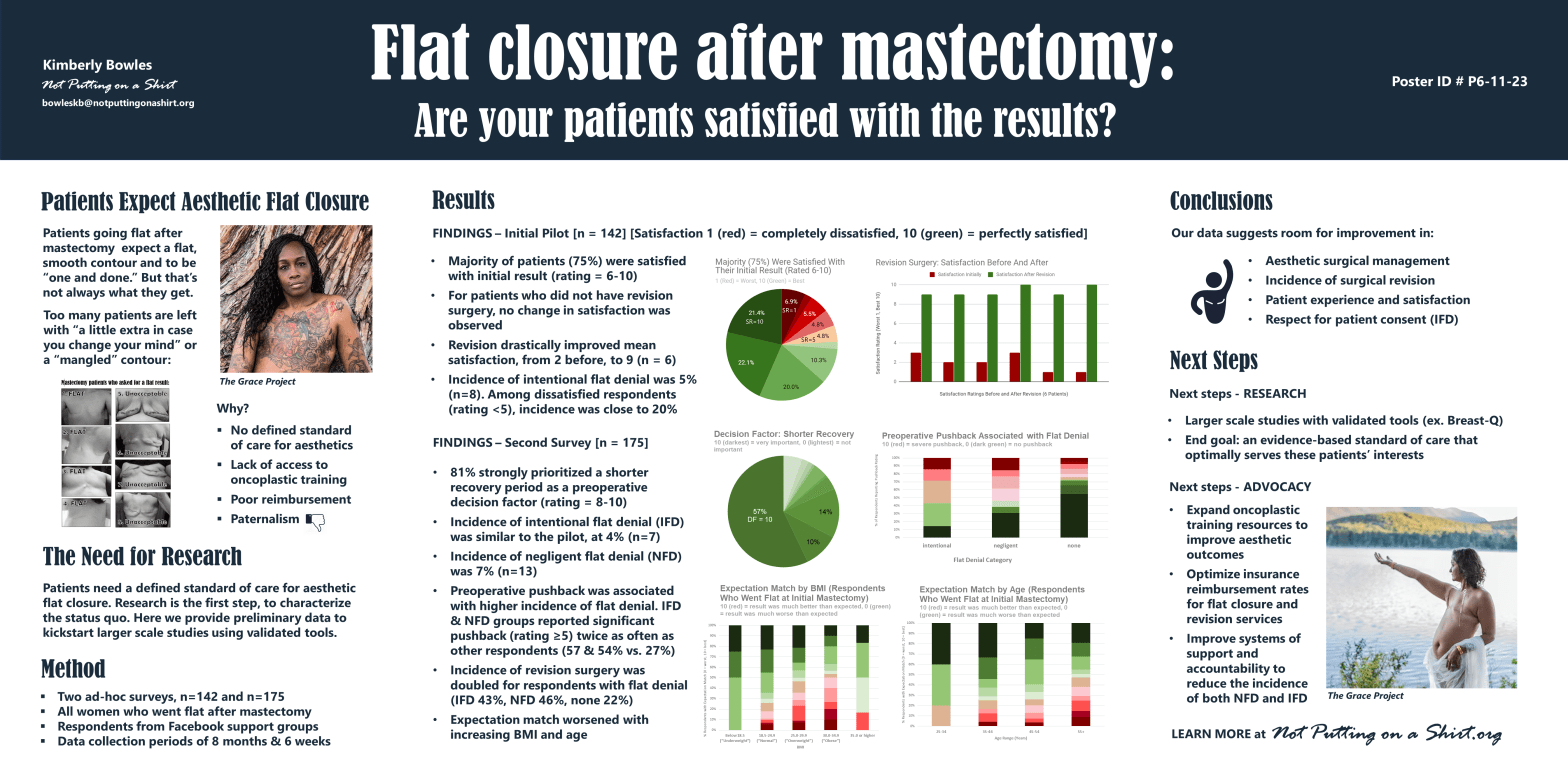 Flat closure after mastectomy: are your patients satisfied with the results? SABCS19 poster Not Putting on a Shirt Patients Expect Flat Closure aesthetic surgical management mastectomy patient consent
