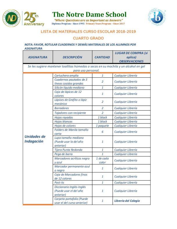 LISTA DE MATERIALES PARA CUARTO GRADO 2018-2019.docx - The Notre ...