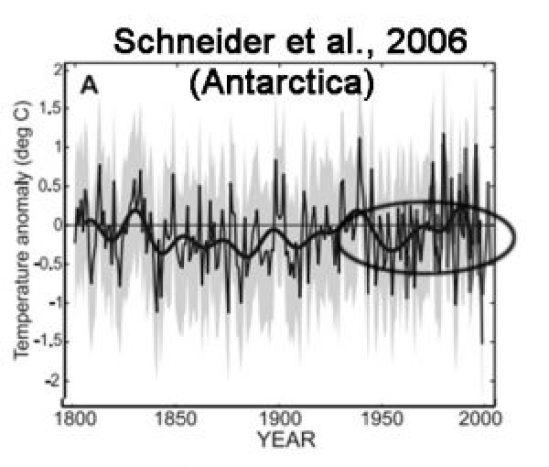 holocene-cooling-antarctica-schneider06-copy