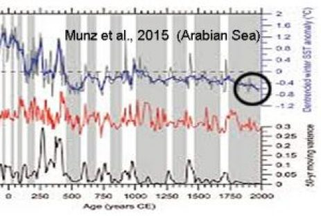 holocene-cooling-arabian-sea-munz15-copy