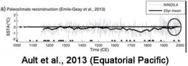 holocene-cooling-equatorial-pacific-ault13-copy