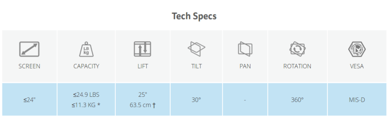 WorkFit-C, Single Tech Specs