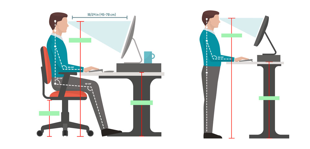 Proper Height For Standing Desks