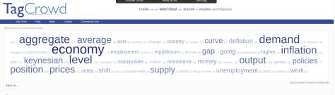 John Supply side jesus word tag