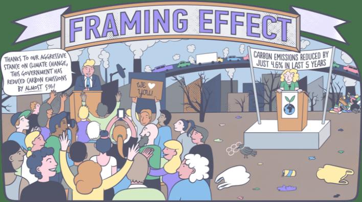 Framing-Effect (1).png