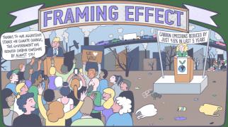 Framing-Effect (1)